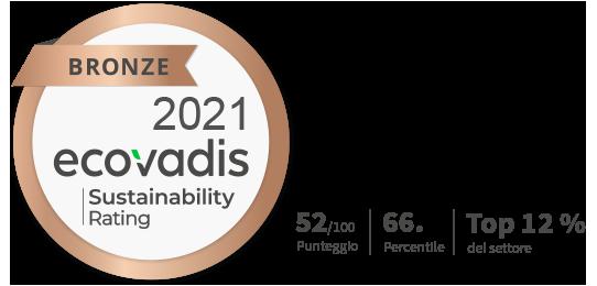 Certificazione EcoVadis